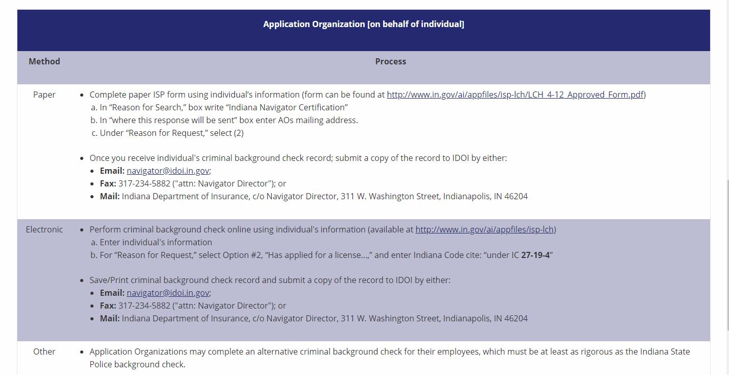 Indiana Application Organization