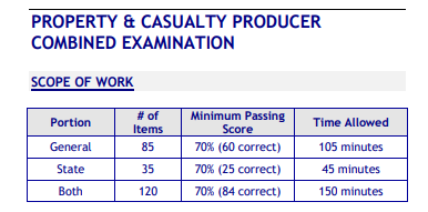 Property Casualty Producer Exam Table