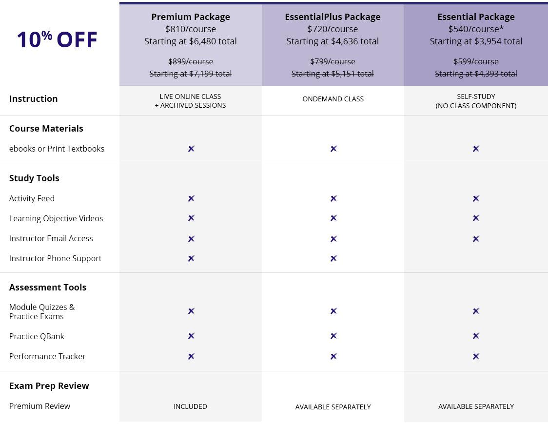 CFP 2020 Education Program Website Grid 10% Off