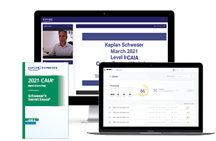 Schweser's Online Review Workshop Package for the CAIA Level II exam.