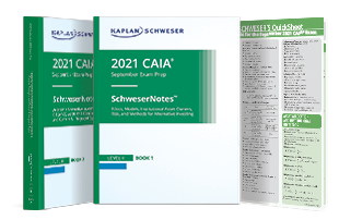 CAIA Level II SchweserNotes Package