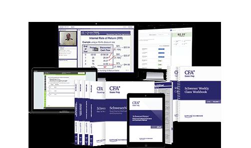 Kaplan Schweser's CFA Level 1Exam Packages
